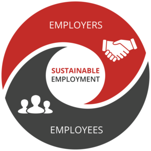 sustainable_employment_kent_lawyers_vancouver-01